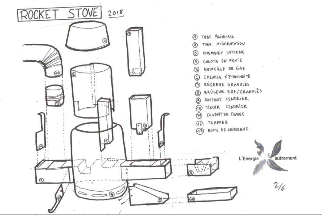 aluminium rocket stove plan